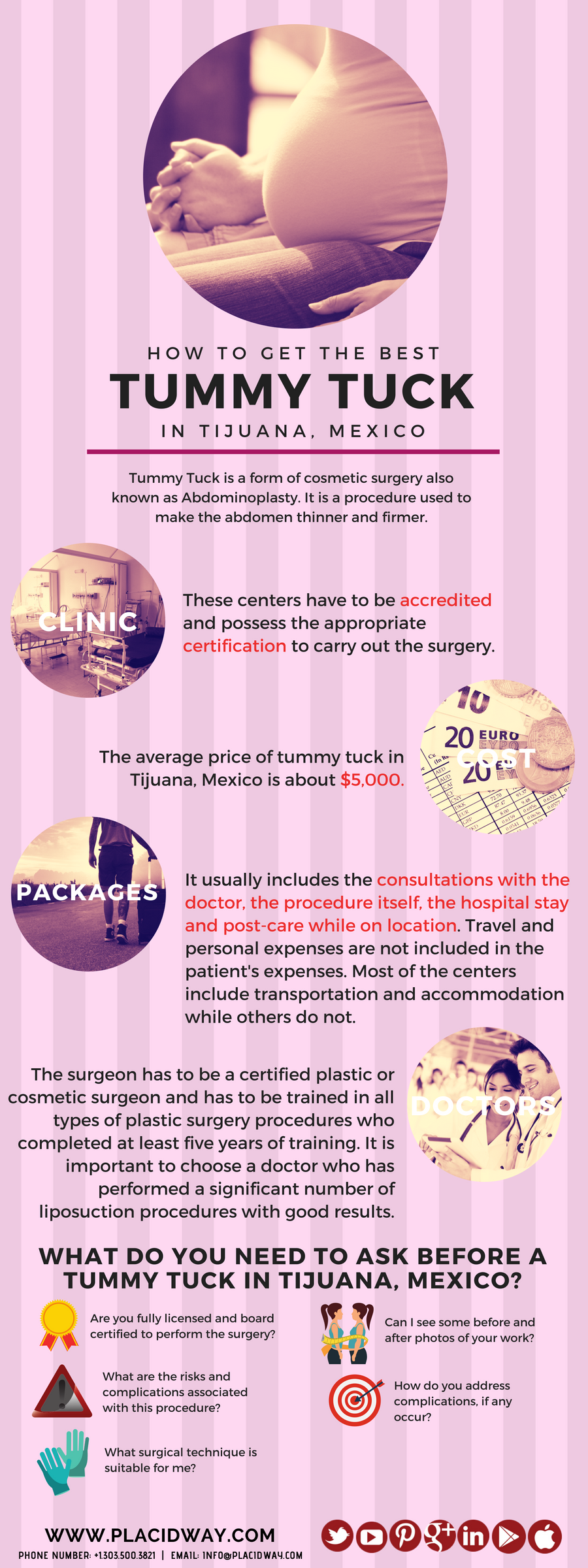 Infographics: How to Get the Best Tummy Tuck in Tijuana, Mexico