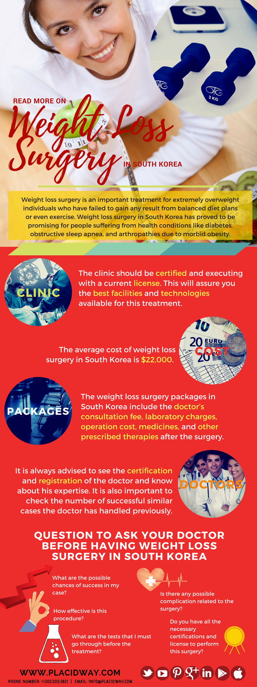 Infographics: Read More on Weight Loss Surgery in South Korea