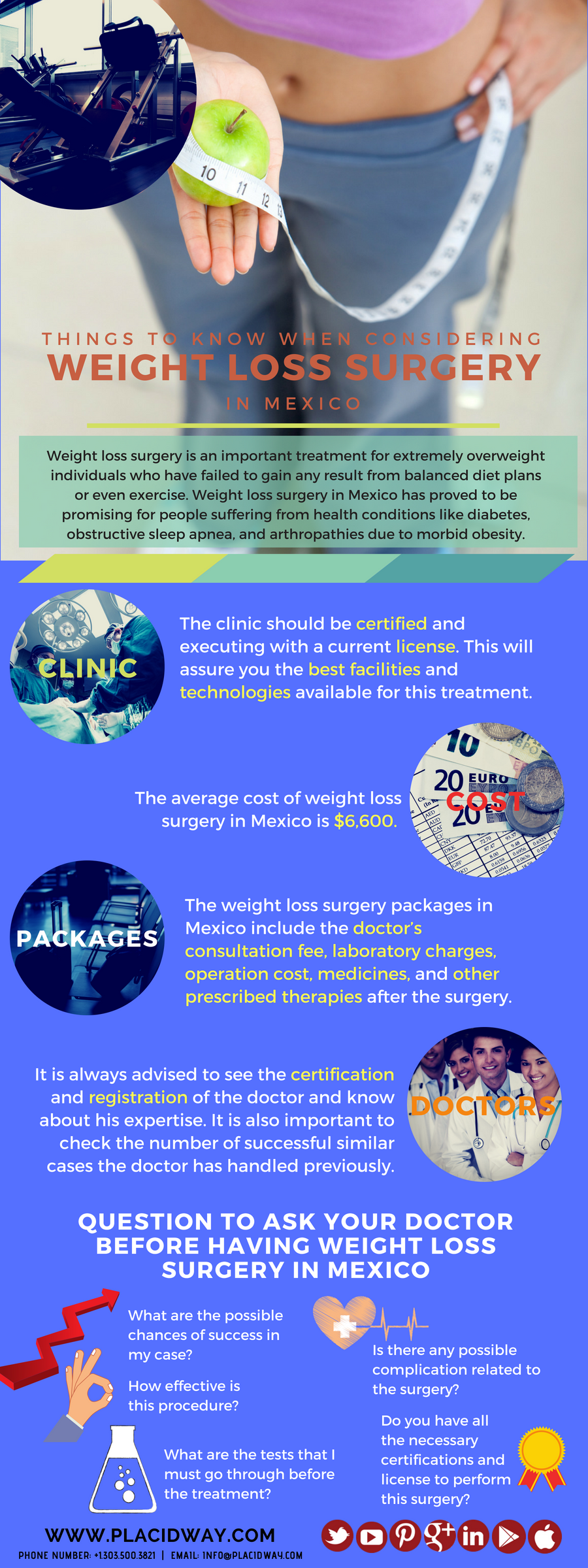 Infographics: Things to Know When Considering Weight Loss Surgery in Mexico