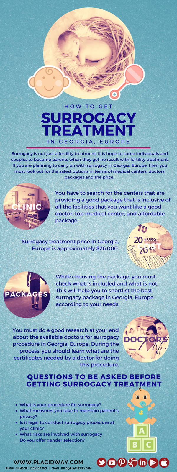 Infographics: How to Get Surrogacy Treatment in Georgia, Europe