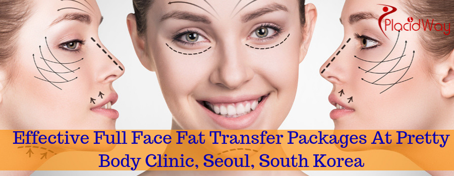 Effective Full Face Fat Transfer Packages At Pretty Body Clinic, Seoul, South Korea