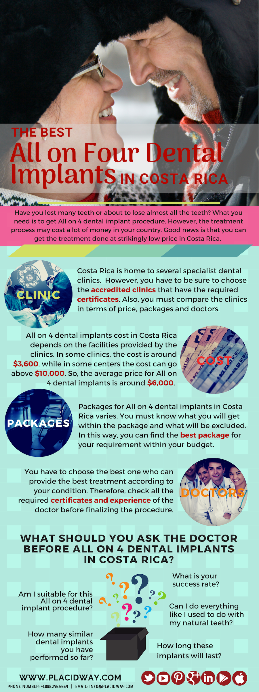Infographics: Highly Affordable All On 4 Dental Implants Cost in
