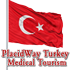 Best Package for IntraLASIK Surgery in Antalya, Turkey